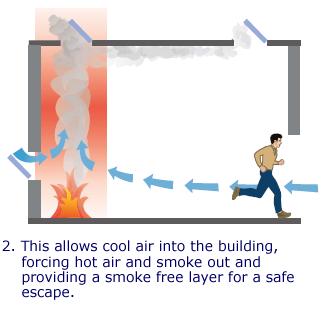 smoke_diagram_2