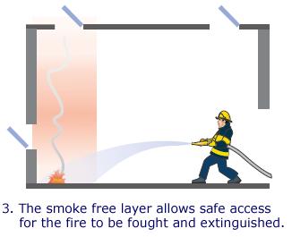 smoke_diagram_3